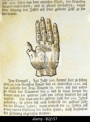 superstition, the hand as a calculating aid, 'Die gueldene Zahl an der Hand abzunehmen' (Calculating the golden - Stock Photo