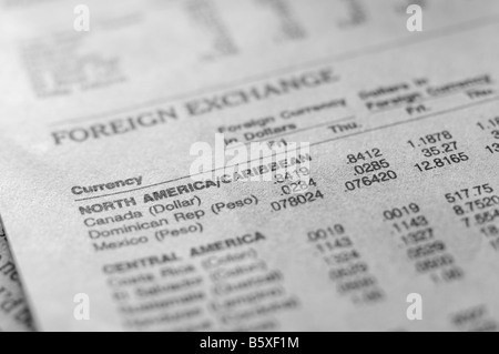 Foreign Exchange section of business newspaper. - Stock Photo