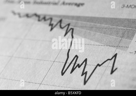 The financial business section of a newspaper. - Stock Photo