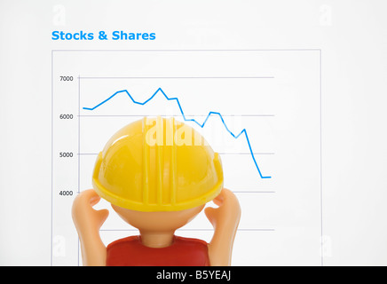 Britain UK Bob the Builder despairing at Stock market performance line graph showing FTSE 100 share prices falling - Stock Photo