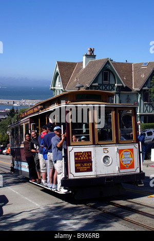 Powell Hyde Cable Car To Fisherman S Wharf