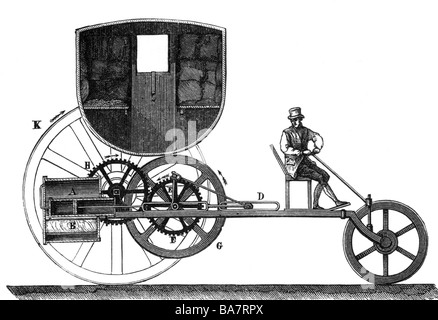 Ouderwetse Stoom Trein 15303663 in addition Freight Train Coloring Pages Sketch Templates additionally Steam Lo otive Schematic furthermore I0000DLG9zqzU12c besides Public transportation. on british trains