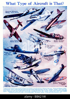 What Type Of Aircraft 1939 magazine illustration of military aircraft of the Royal Air Force on the eve of World - Stock Photo