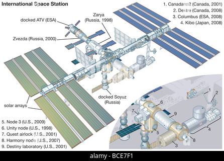 the international space station as it will look upon completion bce7f1 international space station (iss) airlock module being prepared Farmall Tractor Wiring Harness at aneh.co
