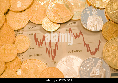 Gold und Silbercharts Gold and Silver Charts - Stock Photo