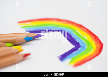 Childs drawing of a rainbow with colouring pencils on white paper