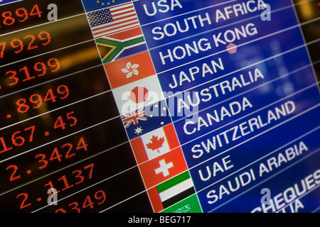 Hong kong airport forex rates