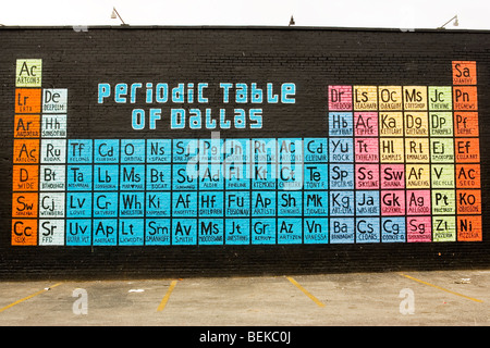 Periodic Table of Dallas in Deep Ellum section of downtown dallas. This is a mural on the wall of the now defunct - Stock Photo