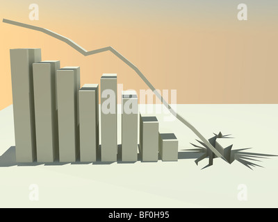 A 3d rendered bar graph showing continual decline until the line crashes through the floor.