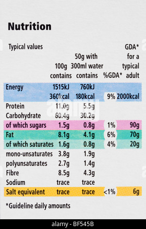 Britain UK. Nutritional information showing typical food content values with % RDA on packet of porridge oats in - Stock Photo