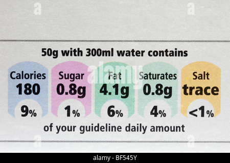 Britain UK. Nutritional information showing typical food content values with % GDA on packet of porridge oats in - Stock Photo