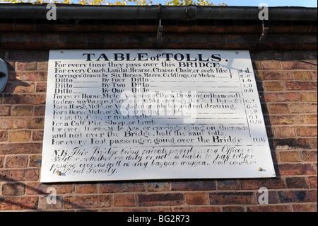 The table of tolls on Iron Bridge toll house at Ironbridge in Telford Shropshire England Uk - Stock Photo