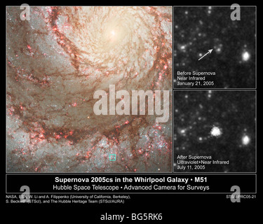 Supernova in the Whirlpool Galaxy M51 photographed by the Hubble Space Telescope including before and after inset - Stock Photo
