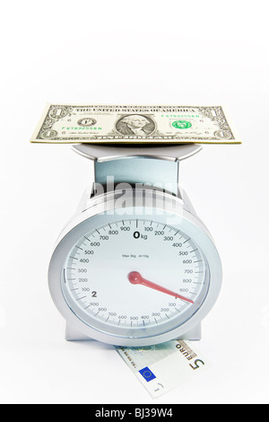 Dollar bill on scales standing on a Euro bill, currency U.S. Dollar adding weight in relation to the Euro, increase - Stock Photo