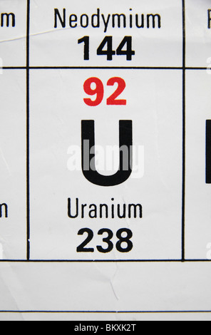 Periodic table of elements uranium stock photo 20801991 alamy close up view of a standard uk high school periodic table focusing on the radioactive metal urtaz Image collections
