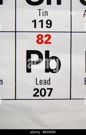 Lead chemical element periodic table science symbol stock photo lead chemical element periodic table science symbol close up view of a standard uk high school periodic table focusing on lead pb urtaz Gallery