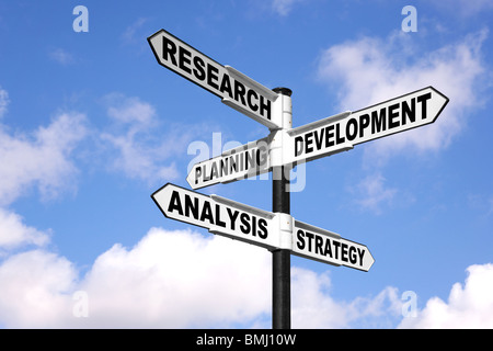 Research and Development concept signpost against a blue cloudy sky - Stock Photo
