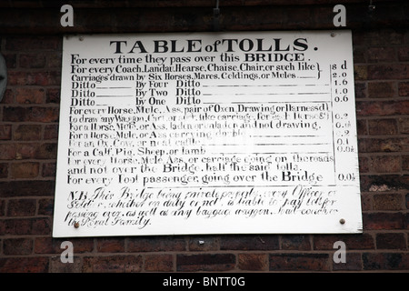 Table of Tolls; Sign on the toll house at the bridge; Ironbridge Gorge, Shropshire - Stock Photo