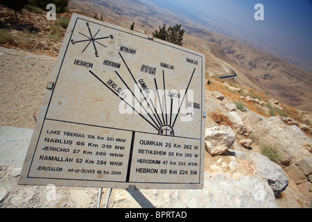 Plaque showing the distance from Mount Nebo to various locations throughout the region, Jordan - Stock Photo