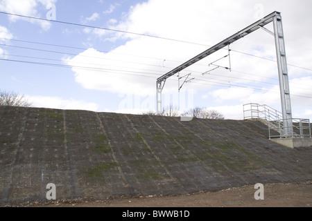 Railway embankment wit matt netting used controle - Stock Photo