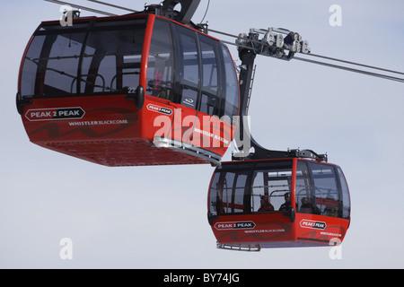 Gondola lift, Whistler, British Columbia, Canada - Stock Photo