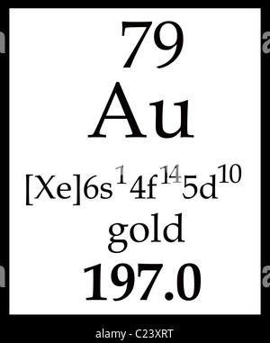 Periodic table of elements gold au stock photo 20801376 alamy golds box in the periodic table with symbol atomic number name and atomic mass urtaz Images