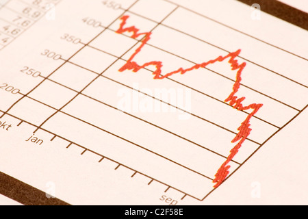 A downward stock market trend - Stock Photo