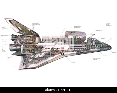 Space Shuttle orbiter diagram - Stock Photo