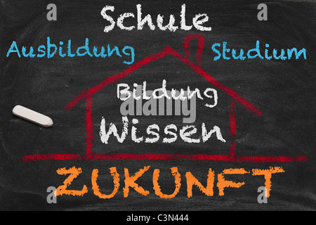 High resolution black chalkboard image with German letters related to education. - Stock Photo