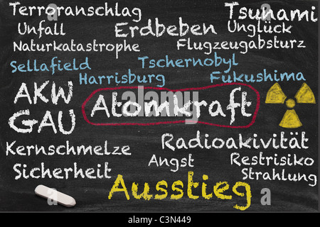 High resolution image with some German chalk lettering around nuclear power. Conceptual image for Nuclear phaseout - Stock Photo