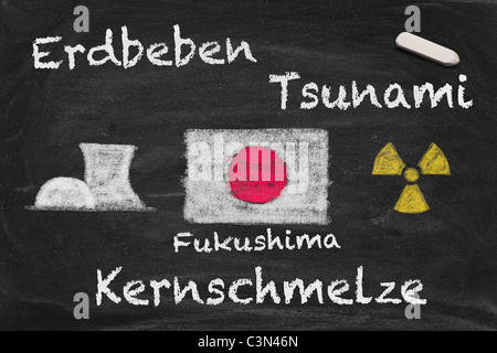 High resolution image with German chalk lettering about Fukushima meltdown. - Stock Photo