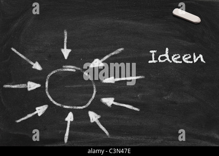High resolution image with German chalk lettering Ideen and arrows on black chalkboard - Stock Photo