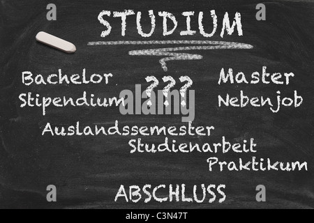 High resolution black chalkboard image with German letters related to studying. - Stock Photo