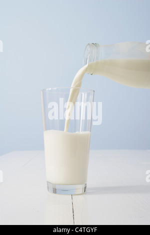Pouring Glass of Milk - Stock Photo