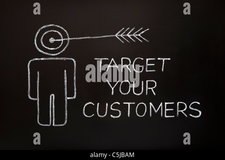 'Target your customers' concept made with white chalk on a blackboard. - Stock Photo