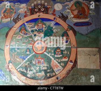 A wall painting of a buddhist wheel of life in the grasp of the Monster of Impermanence. Samstangling Monastery, - Stock Photo