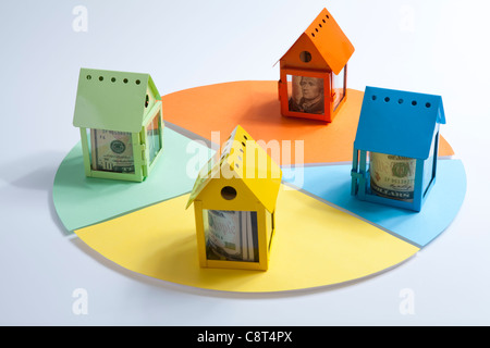 Pie chart with money and model home - Stock Photo