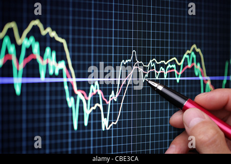 Market analyze on lcd screen - Stock Photo