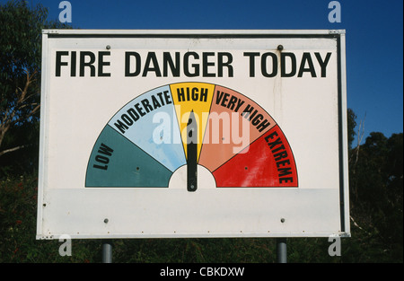 Fire danger warning sign found in Australia along highways and all major roads - Stock Photo