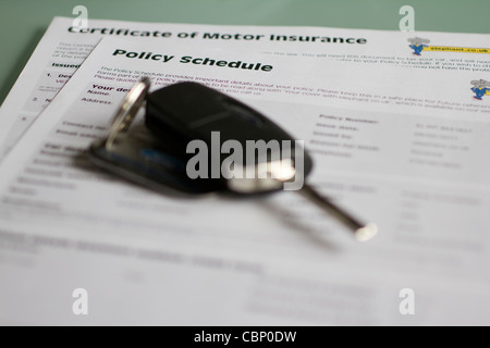 Certificate of motor insurance and policy schedule with ...