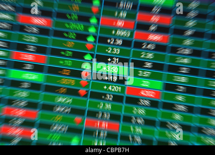 Blurred stock market quotes from a computer screen, Great concept for a fast paced or uncertain market - Stock Photo