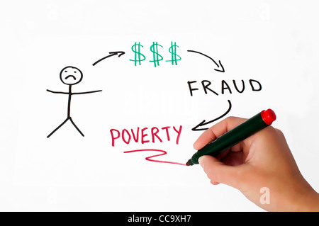 Money fraud conception illustration over white. Hand that writes - Stock Photo