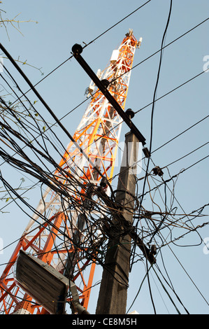 Remarkable Crazy Telephone Wiring India On India Electrical Wiring Mess Wiring 101 Tzicihahutechinfo
