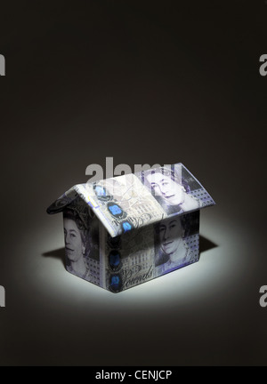 Model house rate
