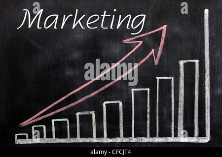 Marketing with growth columns written on a blackboard - Stock Photo