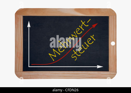 Detail photo of a chalkboard, a chart with an increasing curve on this, beside the word VAT is written in German - Stock Photo