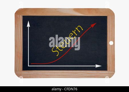 Detail photo of a chalkboard, a chart with an increasing curve on this, beside the word taxes is written in German - Stock Photo