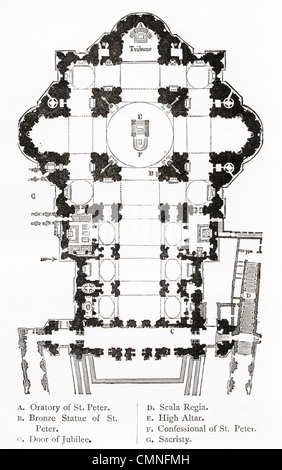 Plan of St. Peter's Basilica, Vatican City, Italy. From Italian Pictures published 1895. - Stock Photo