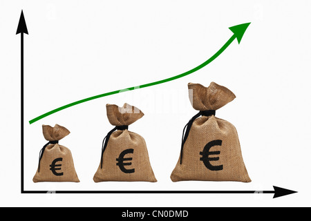 a chart with an increasing curve, three different big money bags with Euro currency sign next to each other - Stock Photo