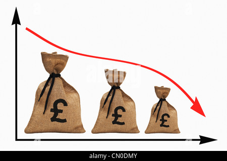 a chart with an decreasing curve, three different big money bags with Pound Sterling currency sign next to each - Stock Photo